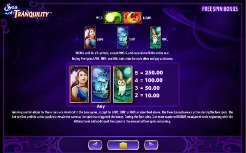 Free Spins Bonus Paytable