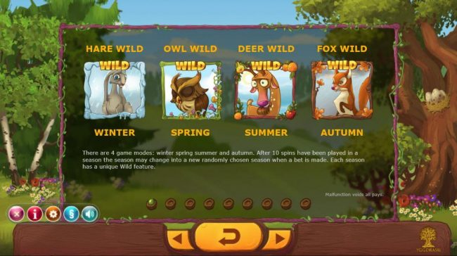 Seasons :: There are 4 game modes - winter, spring, summer and autumn. After 10 spins have been played in a season the season may change into a new randomly chosen season when a bet is made. Easch season has a unique wild feature.