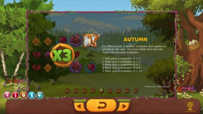 Seasons :: Autumn - Fox Wilds awards a random multiplier that applies to all wins in the spin. The more wilds that land the higher the possible multiplier.