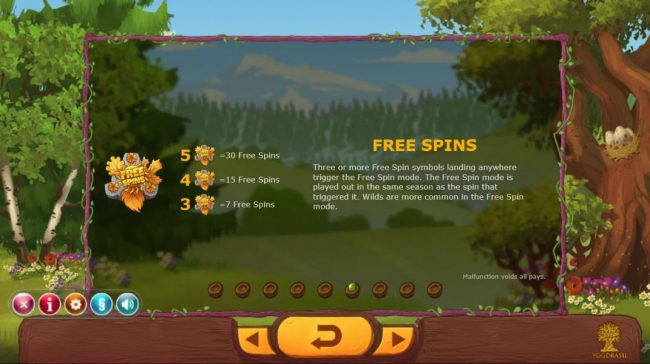 Seasons :: Three or more free spin symbols landing anywhere trigger the free spin mode. Te free spin mode is played out in the same season as the spin that triggered it. Wilds are more common  in the free spin mode.