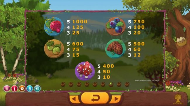 Seasons :: High value slot game symbols paytable