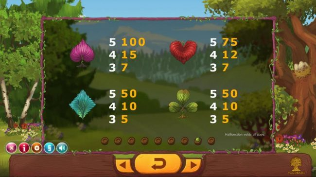 Seasons :: Low value game symbols paytable
