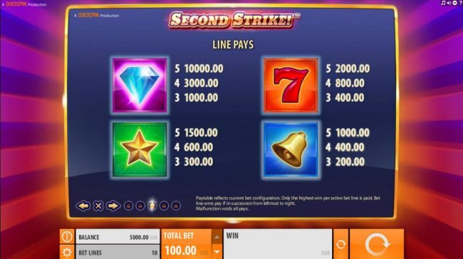 Spin Station featuring the Video Slots Second Strike with a maximum payout of $10,000