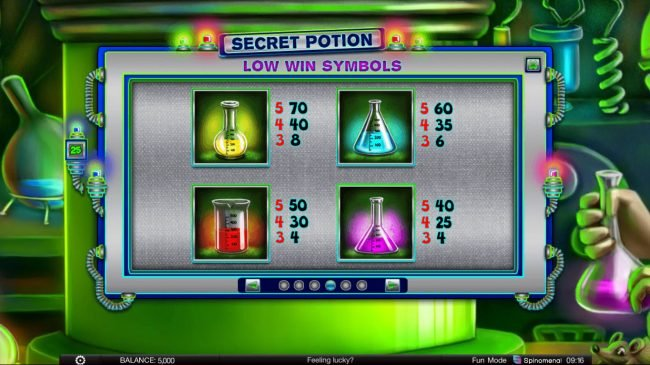 CryptoWild featuring the Video Slots Secret Potion with a maximum payout of $5,000