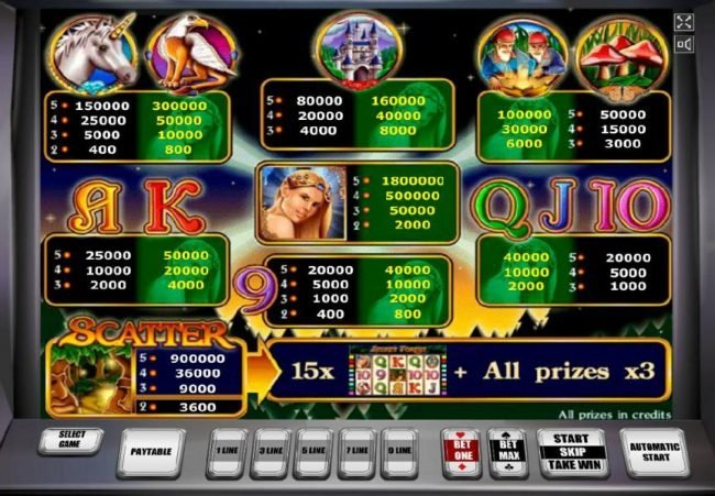 Secret Forest :: Slot game symbols paytable - high value symbols include a unicorn, a griffin, a castle, a fairy and a pair of elves
