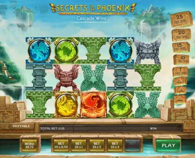 A Mayan themed main game board featuring five reels and 25 paylines with a $2,000 max payout