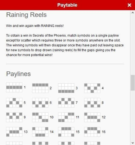 Raining Reels - To obtain a win in Secrets of the Phoenix, match symbols on a single payline except for scatter which requires three or more symbols anywhere on the slot. The winning symbols will disappear once they have paid out leaving space for new sym