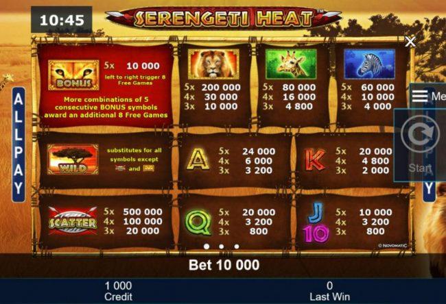 Serengeti Heat :: Slot game symbols paytable.
