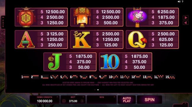 La Vida featuring the Video Slots Serenity with a maximum payout of $600,000