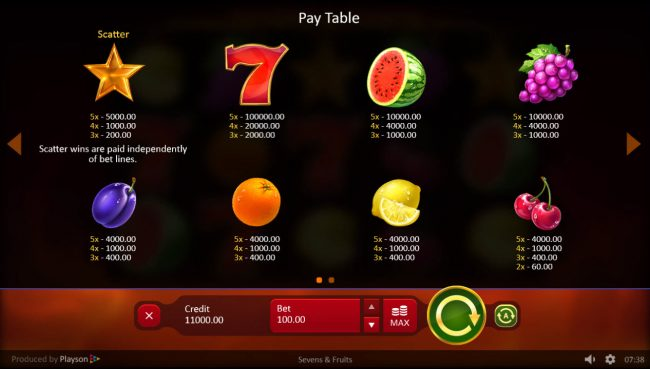 Sevens & Fruits :: Paytable