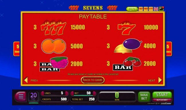 Sevens :: Paytable