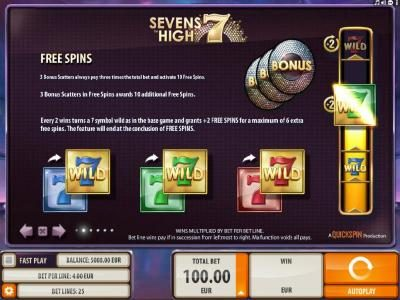 Casino Room featuring the Video Slots Sevens High with a maximum payout of $2,000