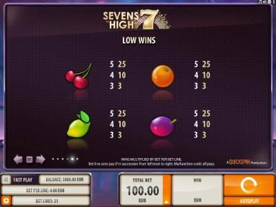 Royal House featuring the Video Slots Sevens High with a maximum payout of $2,000