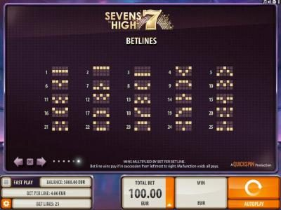 House of Jack featuring the Video Slots Sevens High with a maximum payout of $2,000
