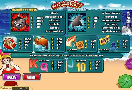 Liberty Slots featuring the Video Slots Shaaark! with a maximum payout of $40,000