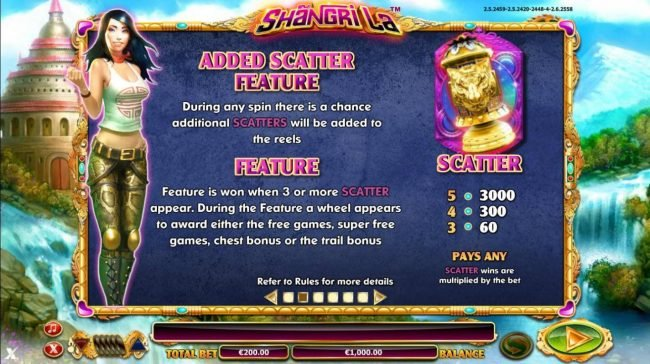 Astralbet featuring the Video Slots Shangri La with a maximum payout of $30,000