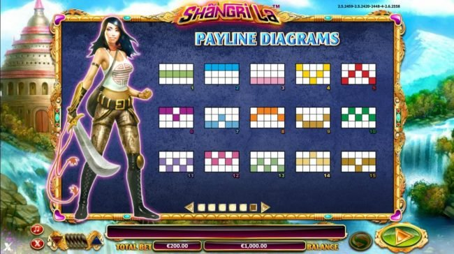 Aztec Ritces featuring the Video Slots Shangri La with a maximum payout of $30,000