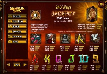 Videoslots featuring the Video Slots Shaolin Spin with a maximum payout of $2,500