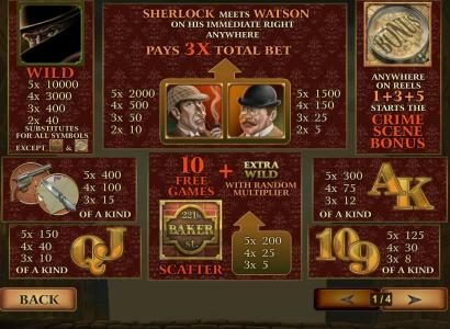 Slot game symbols paytable. The A sinister looking eyes wild symbol is the highest value symbol on the game board. A five of a kind will pay 10,000 coins.