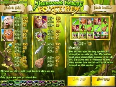 Laromere featuring the Video Slots Sherwood Forest Fortunes with a maximum payout of $25,000