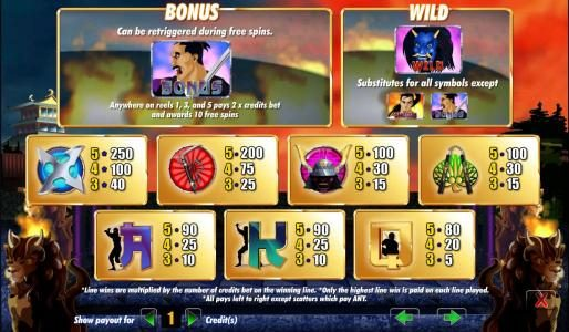 Euro Slots featuring the Video Slots Shogun Showdown with a maximum payout of 1250x