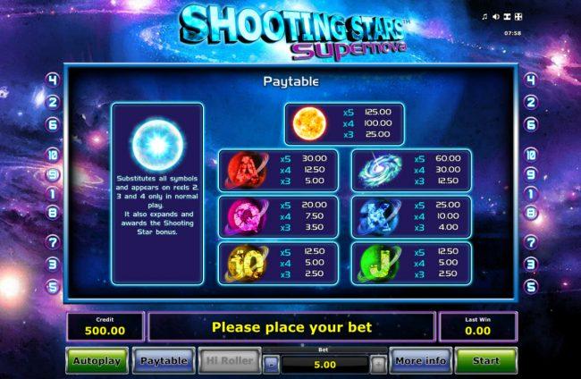 Shooting Stars Supernova :: Paytable
