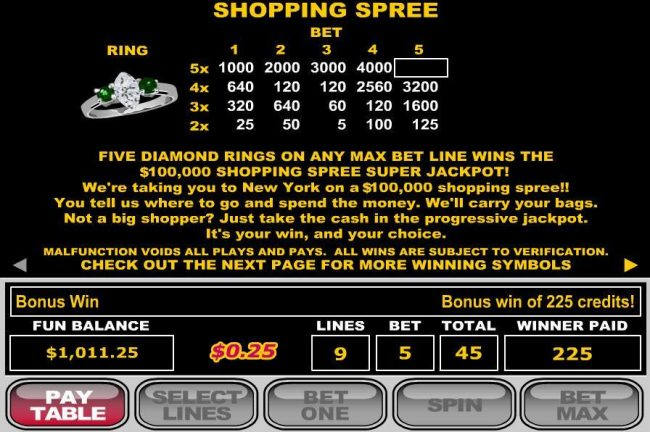 Real Vegas Online featuring the Video Slots Shopping Spree with a maximum payout of $100,000