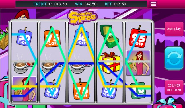 Wicked Jackpots featuring the Video Slots Shopping Spree with a maximum payout of $32,000