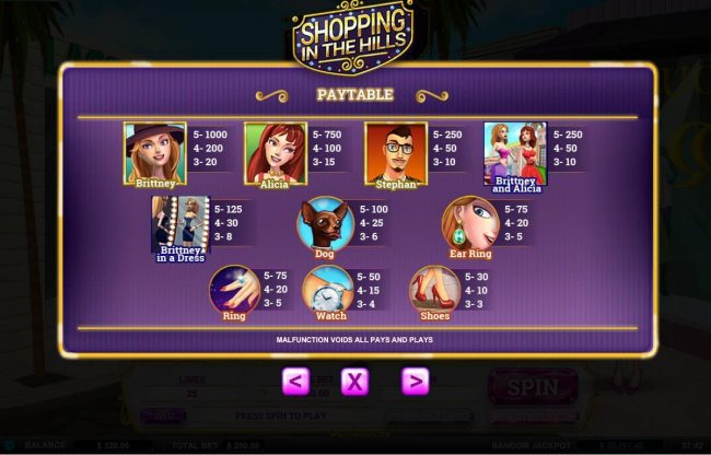 Play slots at Gossip Slots: Gossip Slots featuring the Video Slots Shopping in the Hills with a maximum payout of $10,000
