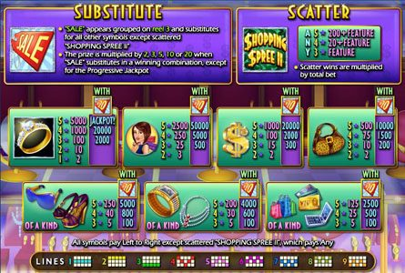 Slotastic featuring the Video Slots Shopping Spree II with a maximum payout of $100,000