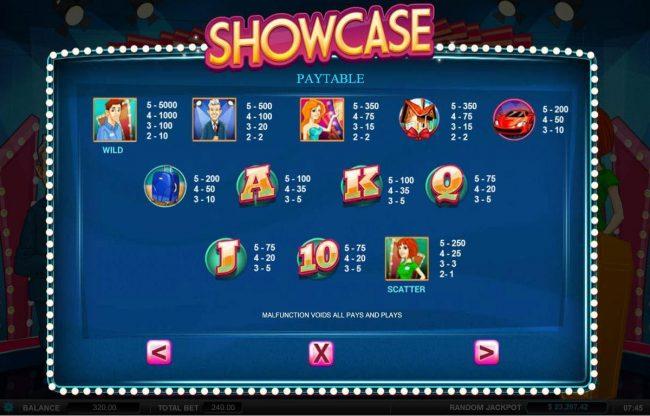 Showcase :: Slot game symbols paytable