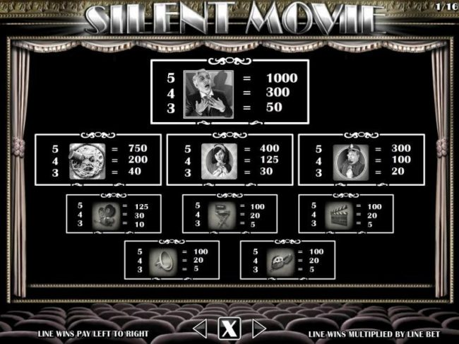 Kerching featuring the Video Slots Silent Movie with a maximum payout of $250,000