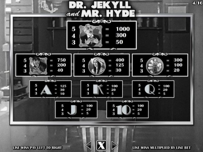 Jackpot Joy featuring the Video Slots Silent Movie with a maximum payout of $250,000