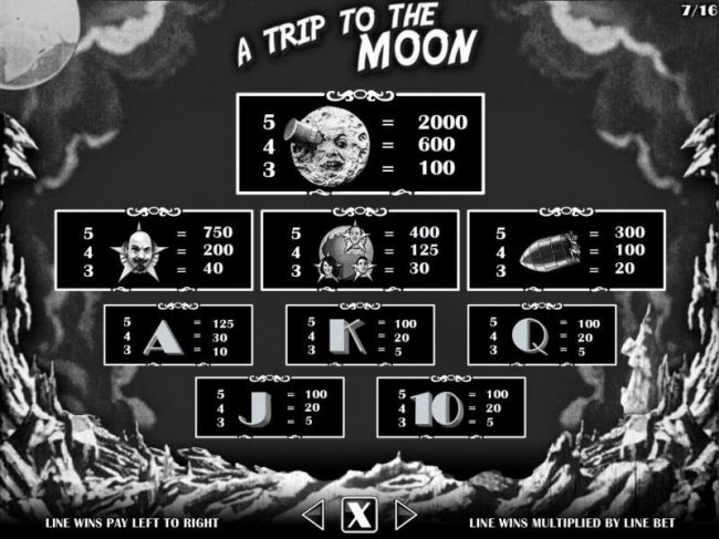 Zinger Spins featuring the Video Slots Silent Movie with a maximum payout of $250,000