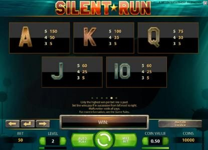 Videoslots featuring the Video Slots Silent Run with a maximum payout of $5,000