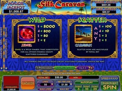 Slot Madness featuring the Video Slots Silk Caravan with a maximum payout of $8,000