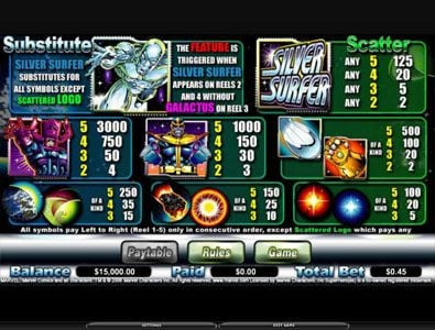 Hello featuring the video-Slots The Silver Surfer with a maximum payout of $15,000