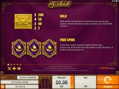 Casino Room featuring the Video Slots Sinbad with a maximum payout of $2,000