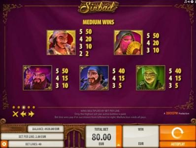 Intercasino featuring the Video Slots Sinbad with a maximum payout of $2,000