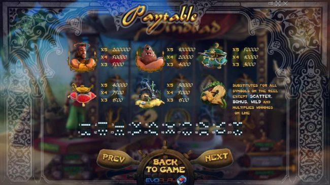 Sindbad :: High value slot game symbols paytable