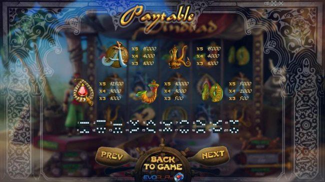Sindbad :: Low value game symbols paytable