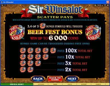 Chanz featuring the Video Slots Sir Winsalot with a maximum payout of $7,500