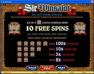 Blackjack Ballroom featuring the Video Slots Sir Winsalot with a maximum payout of $7,500