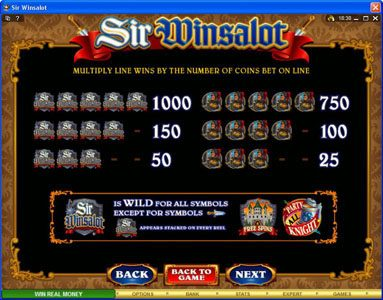 Winward featuring the Video Slots Sir Winsalot with a maximum payout of $7,500