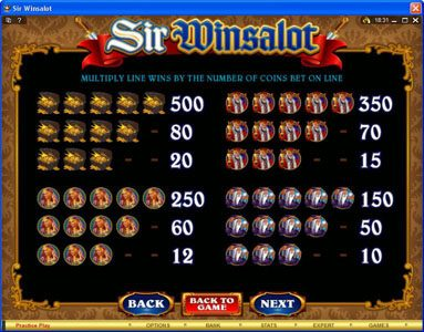 Monaco Aces featuring the Video Slots Sir Winsalot with a maximum payout of $7,500