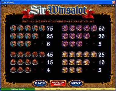 Mummys Gold featuring the Video Slots Sir Winsalot with a maximum payout of $7,500