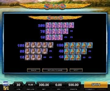 Sun Play featuring the Video Slots Sirens with a maximum payout of $300,000