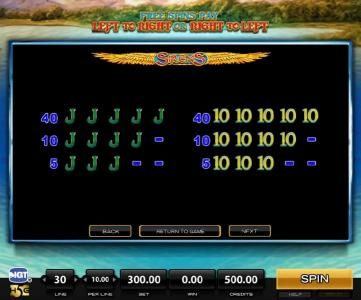 Sirens :: Low value game symbols paytable continued