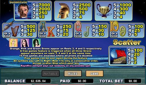 Fruity Vegas featuring the video-Slots Sirens with a maximum payout of 7,000x