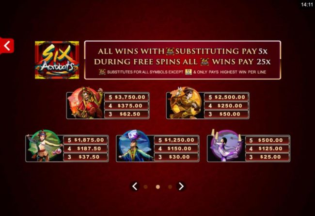 Casino Action featuring the Video Slots Six Acrobats with a maximum payout of $97,500